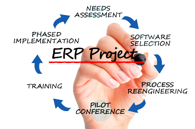 BWS - ERP Customization Solutions